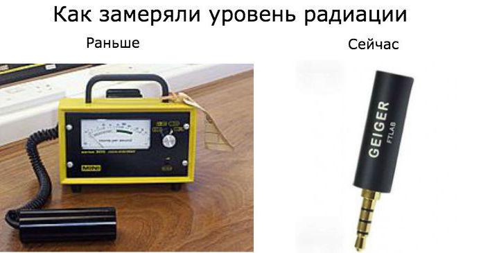 Smart Geiger — миниатюрный «датчик Гейгера» в смартфоне: коллекция насадок от FT Lab - 1