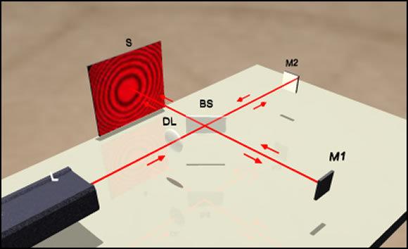 Сжатый свет или При чем здесь гравитационные волны - 10