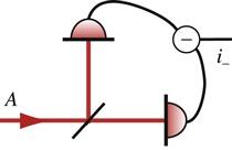 Сжатый свет или При чем здесь гравитационные волны - 13