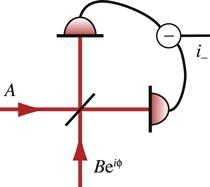 Сжатый свет или При чем здесь гравитационные волны - 15