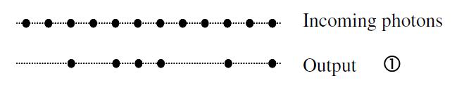 Сжатый свет или При чем здесь гравитационные волны - 17