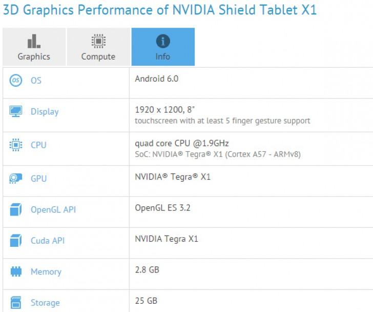 Основой Nvidia Shield Tablet X1 служит однокристальная система Nvidia Tegra X1