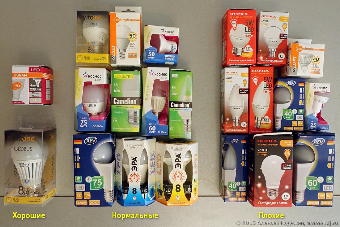 Светодиодные лампы из магазина Ашан - 1