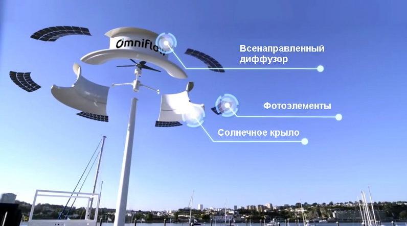 Omniflow – ветровая турбина с солнечными панелями «на борту» - 2