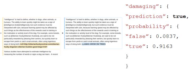 Wikipedia научилась автоматически определять некорректные правки статей при помощи ИИ - 2
