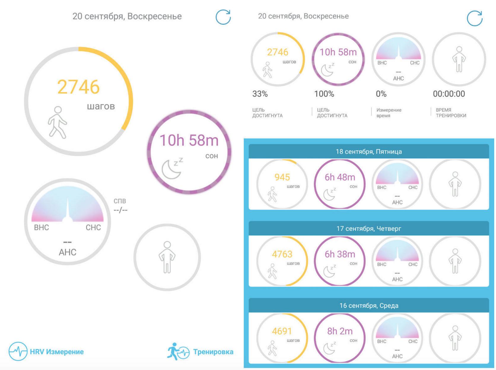 Rooti Labs представили трекер для постоянного мониторинга давления - 9