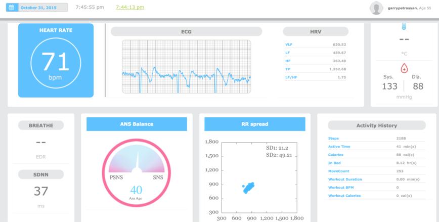 Rooti Labs представили трекер для постоянного мониторинга давления - 1