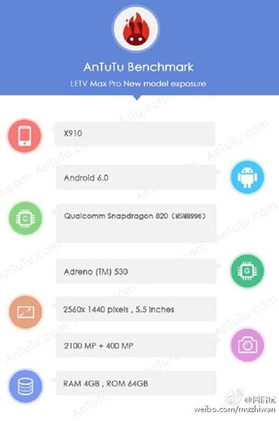 Смартфон LeTV Max Pro: спецификации