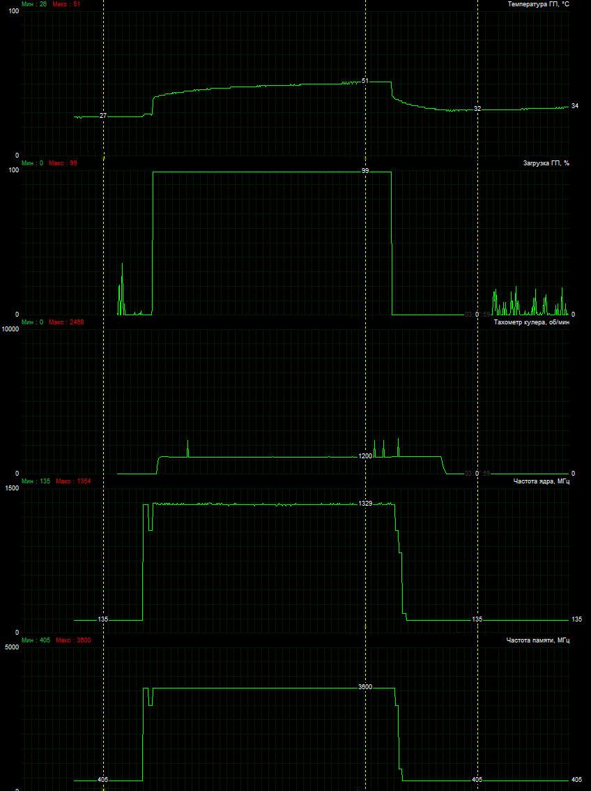 Обзор игровой видеокарты Inno3D iChill GeForce GTX 960 Ultra (C960-2SDN-E5CNX) - 18