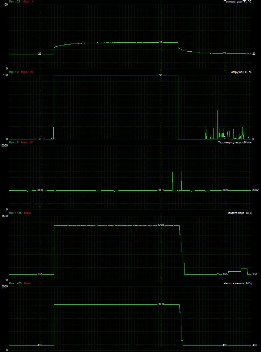 Обзор игровой видеокарты Inno3D iChill GeForce GTX 960 Ultra (C960-2SDN-E5CNX) - 19