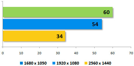 Обзор игровой видеокарты Inno3D iChill GeForce GTX 960 Ultra (C960-2SDN-E5CNX) - 21