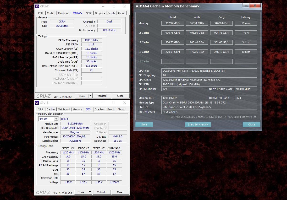 Обзор комплекта оперативной памяти HyperX Fury DDR4-2400 16 Gb (2*8 Gb) - 4