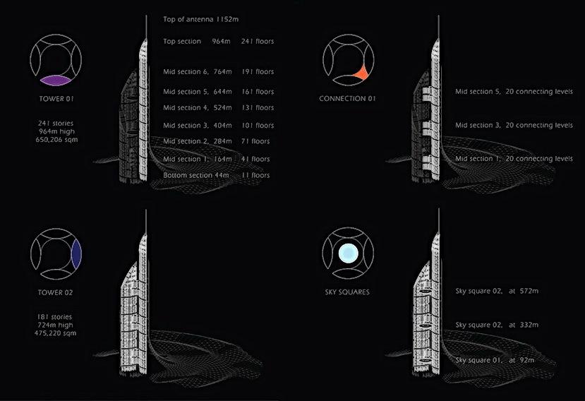 Компания AMBS планирует построить самое высокое здание в мире, полностью обеспечивающее свои энергетические потребности - 3
