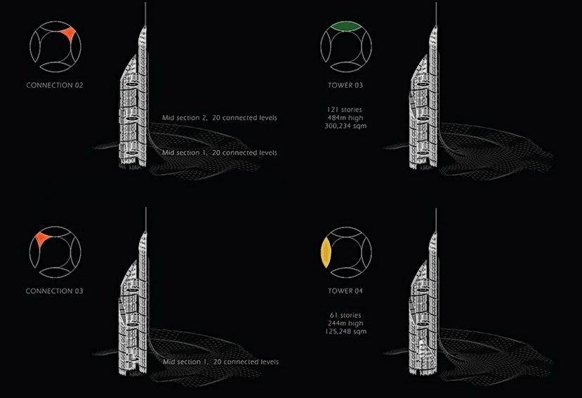 Компания AMBS планирует построить самое высокое здание в мире, полностью обеспечивающее свои энергетические потребности - 4