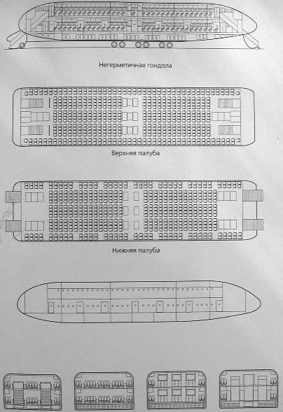 Модульность в авиации - 6