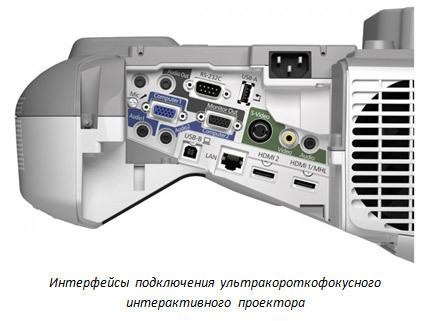Проекторы Epson в образовании – Часть 3: короткофокусные, ультракороткофокусные и мобильные - 15