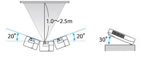 Проекторы Epson в образовании – Часть 3: короткофокусные, ультракороткофокусные и мобильные - 19