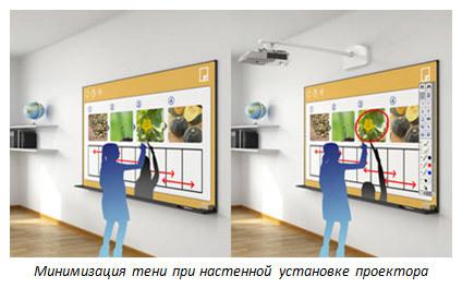 Проекторы Epson в образовании – Часть 3: короткофокусные, ультракороткофокусные и мобильные - 4