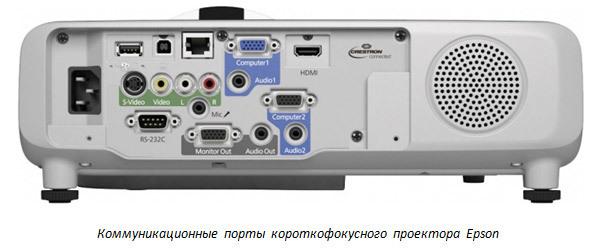 Проекторы Epson в образовании – Часть 3: короткофокусные, ультракороткофокусные и мобильные - 6