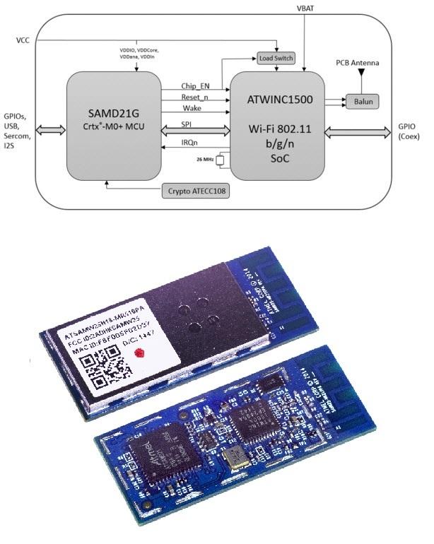 Беспроводные решения Atmel для IoT - 4