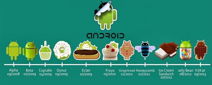 Android 6.0 установлена уже на 0,5% всех устройств данного сегмента