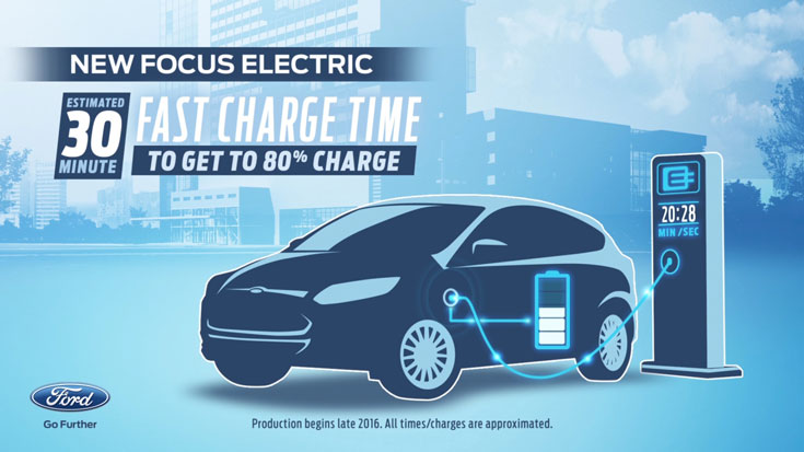 К 2020 году компания Ford рассчитывает добавить в свой ассортимент 13 новых электромобилей