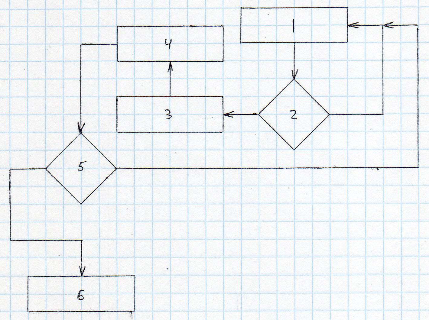 Машина Голдберга в реальной жизни. Сложный ли алгоритм действия для сложного механизма? - 3