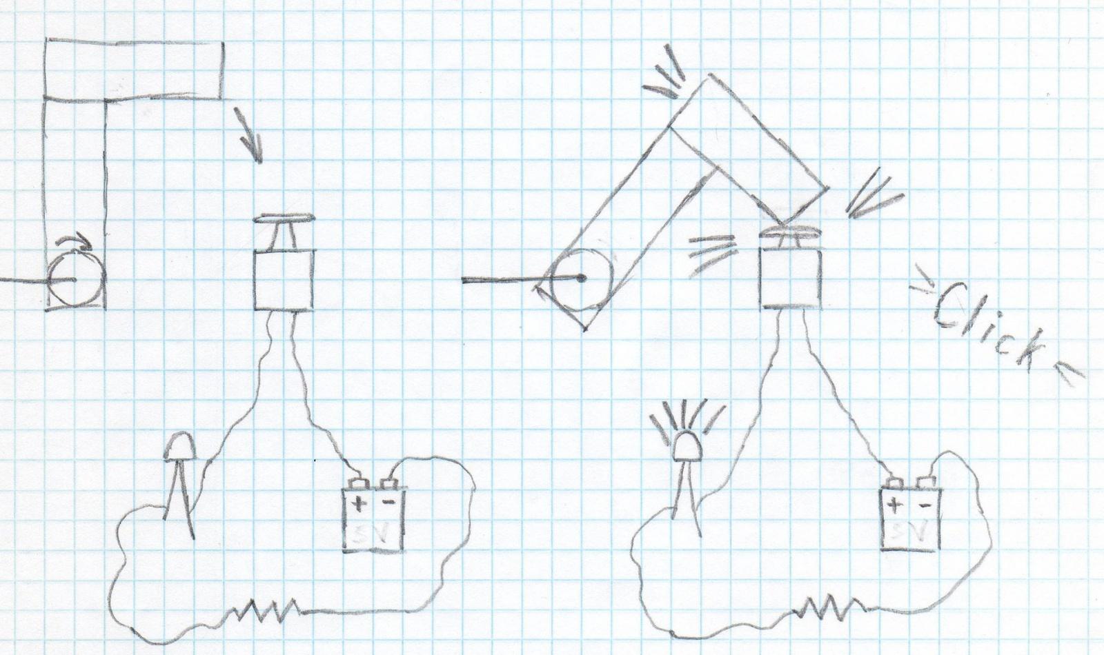 Машина Голдберга в реальной жизни. Сложный ли алгоритм действия для сложного механизма? - 5