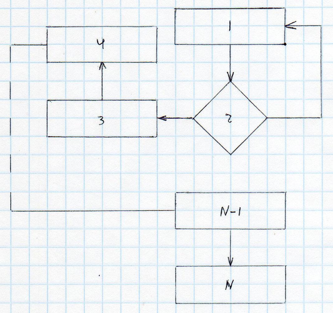 Машина Голдберга в реальной жизни. Сложный ли алгоритм действия для сложного механизма? - 8