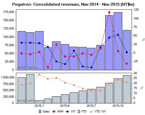 Всего за последние 12 месяцев компании удалось заработать около 34 млрд долларов