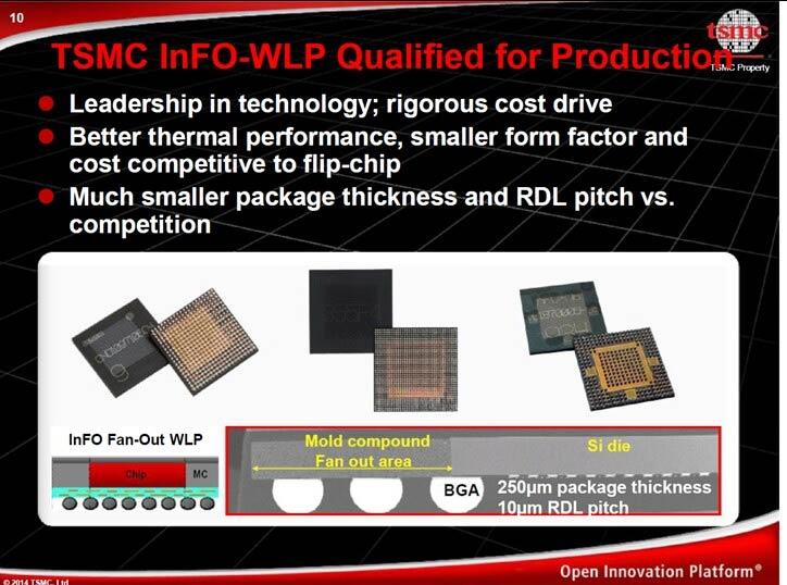 TSMC уже разрабатывает второе поколение технологии InFO