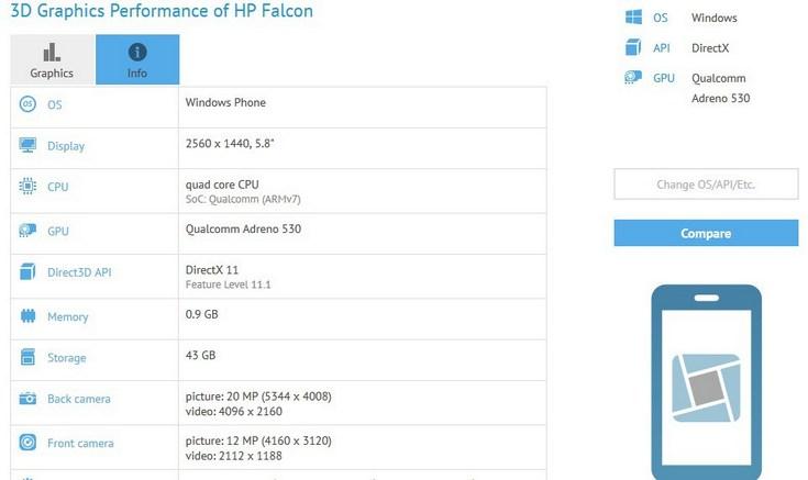 HP может выпустить флагманский смартфон с Window Phone