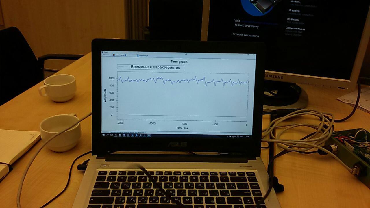 IoT и хакатон Azure Machine Learning: как мы делали проект вне конкурса - 7