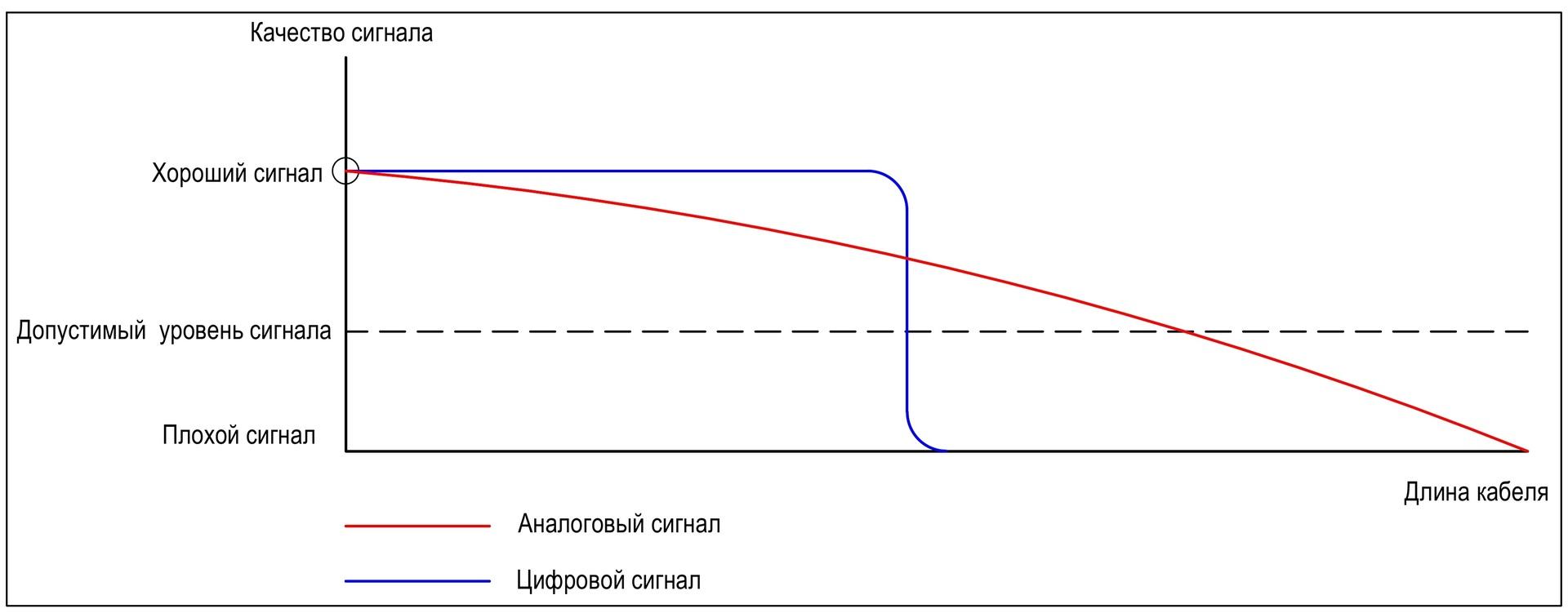 Бесконечность не предел — удлинители по оптике и витой паре - 2