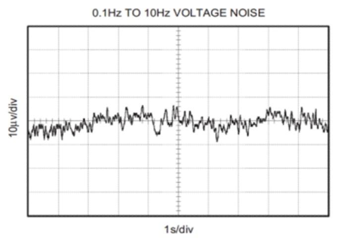 Получение сигнала ЭКГ на ПК и задел на ЭЭГ - 12