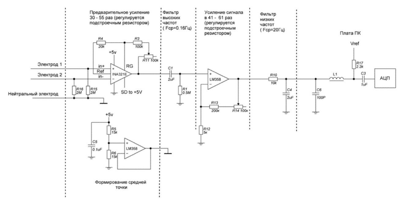 Получение сигнала ЭКГ на ПК и задел на ЭЭГ - 1