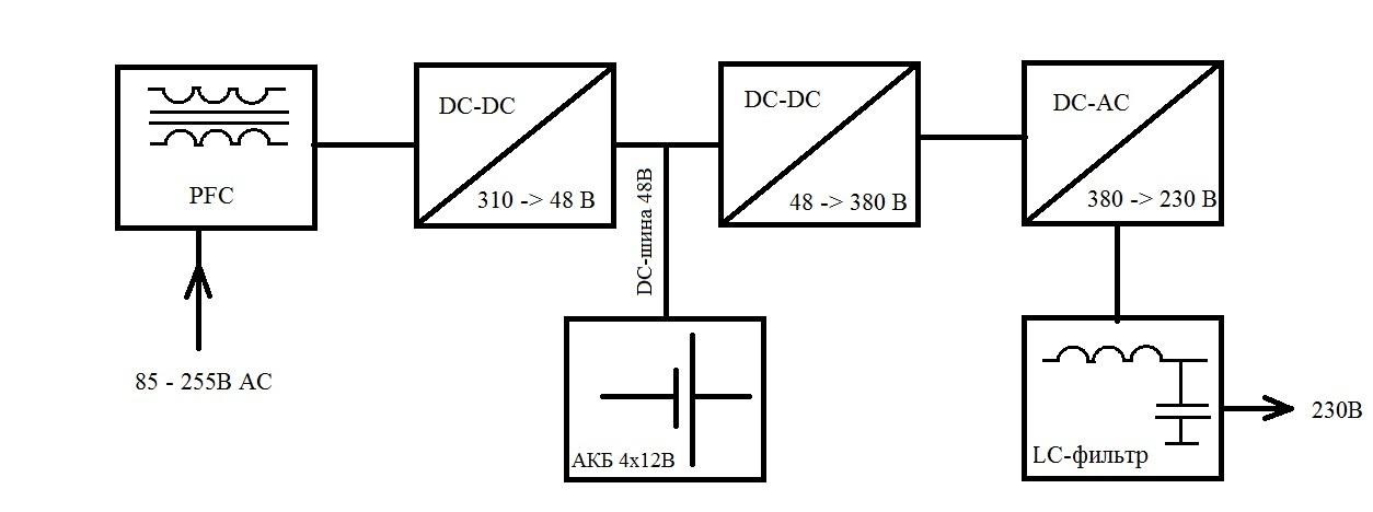 Проектирование мощного ИБП двойного преобразования (on-line). Часть 1 - 4