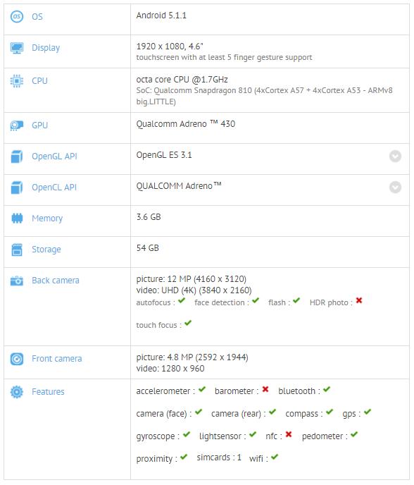 В базе данных GFXBench появился неизвестный смартфон OnePlus, в котором используется SoC Snapdragon 810