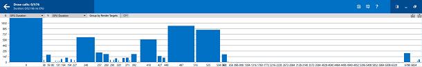 Intel GPA и улучшение производительности Android-игр - 16