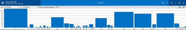 Intel GPA и улучшение производительности Android-игр - 17