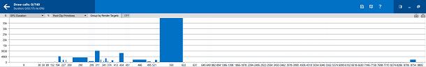 Intel GPA и улучшение производительности Android-игр - 9