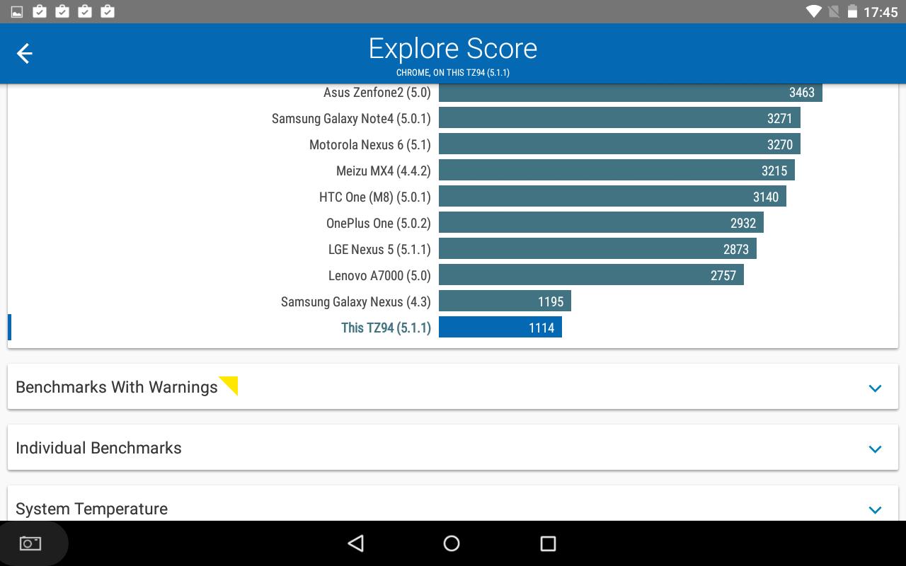 Обзор планшета Irbis TZ94 – большой экран и процессор Intel® за скромную сумму - 11