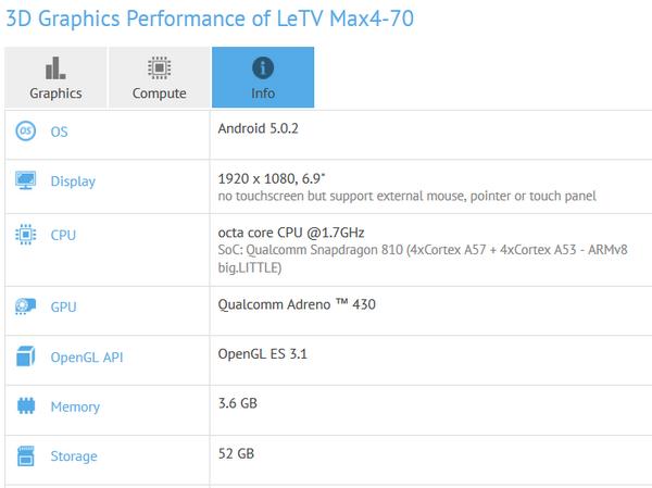 Смартфон LeTV Max4-70 появился в базе GFXBench