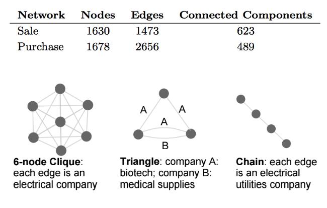 Обнаружение инсайдерской торговли: Алгоритмы выявления и паттерны незаконных сделок - 12