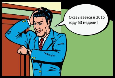 Security Week 51: Zero Day в Joomla, Twitter предупреждает, утечка базы MacKeeper - 1