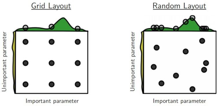 Оптимизация гиперпараметров в Vowpal Wabbit с помощью нового модуля vw-hyperopt - 2