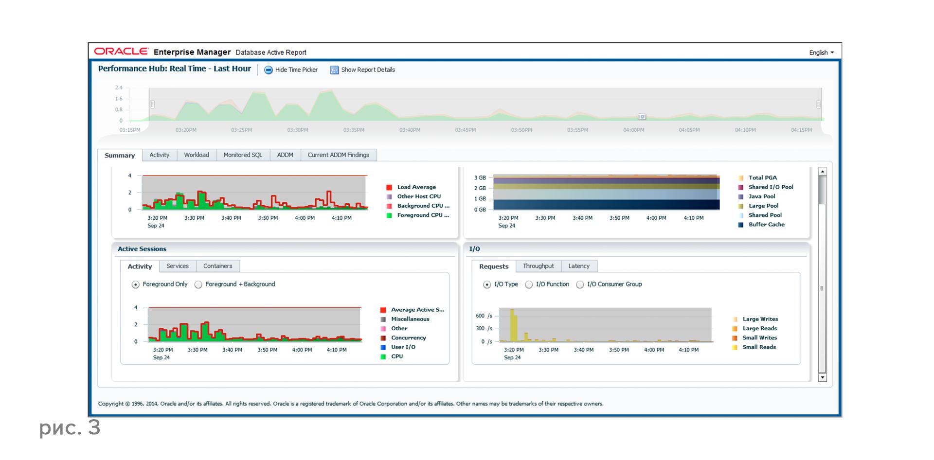 Oracle Database 12c: настройка производительности - 4