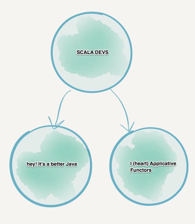 Как мы перешли со Scala на Go - 2
