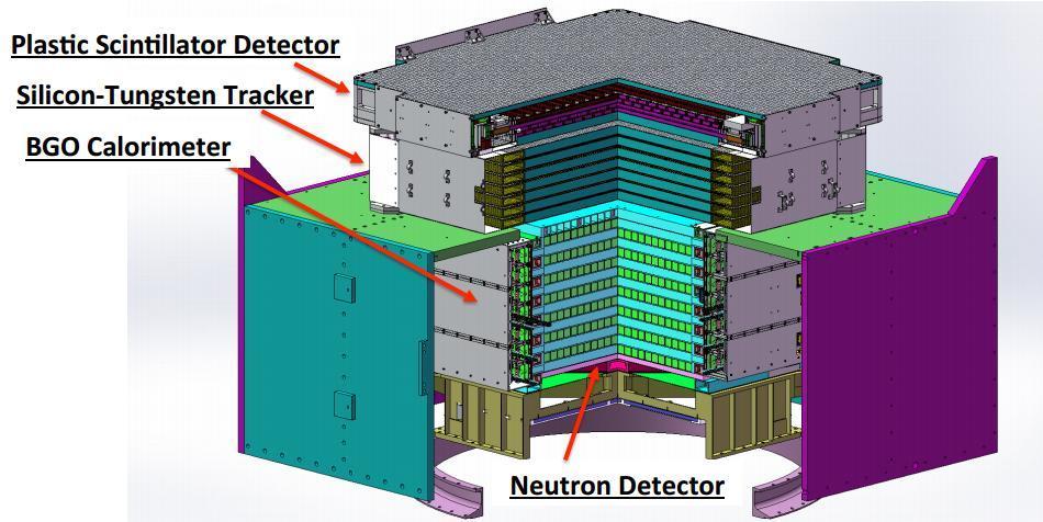 Китай успешно запустил зонд-спутник поиска темной материи - 2