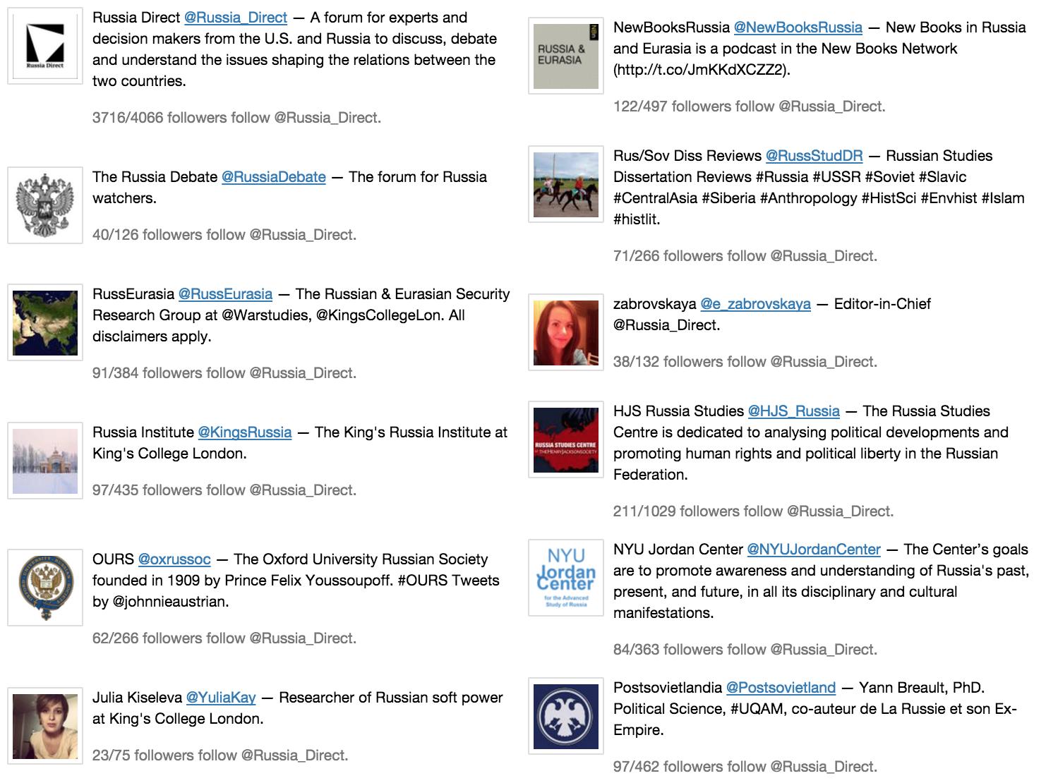 Поиск потенциальных фолловеров в Твиттере - 4